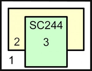 SC244